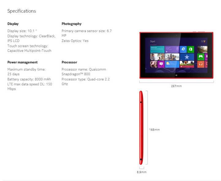 Nokia_Lumia_2520_specyfikacja