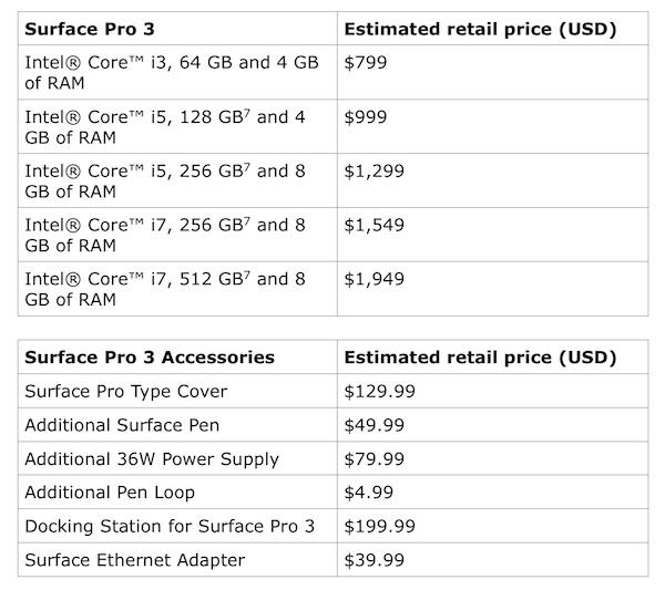Cena Surface Pro 3