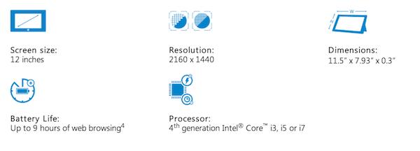 Surface Pro 3 specyfikacja techniczna