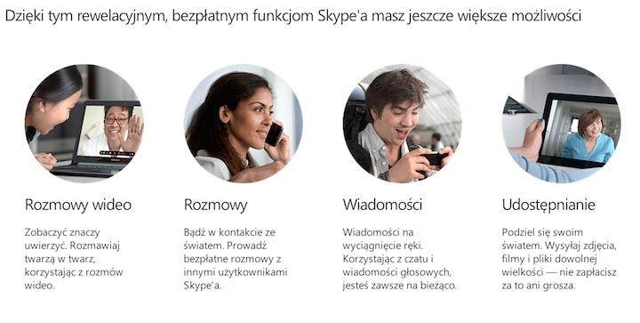Zalety korzystania ze Skype'a