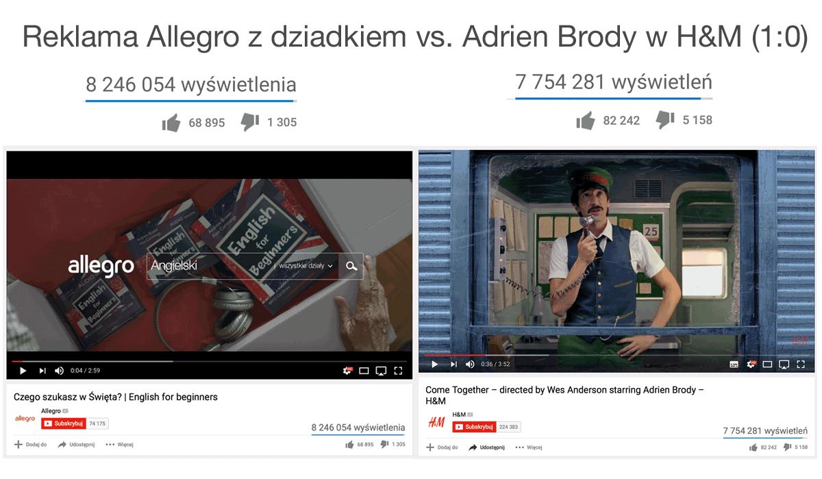 Reklama Allegro z dziadkiem vs. Adrien Brody w spocie H&M (9.12.2016)