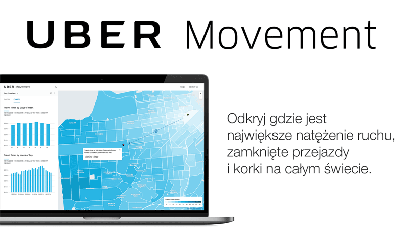 Uber Movement