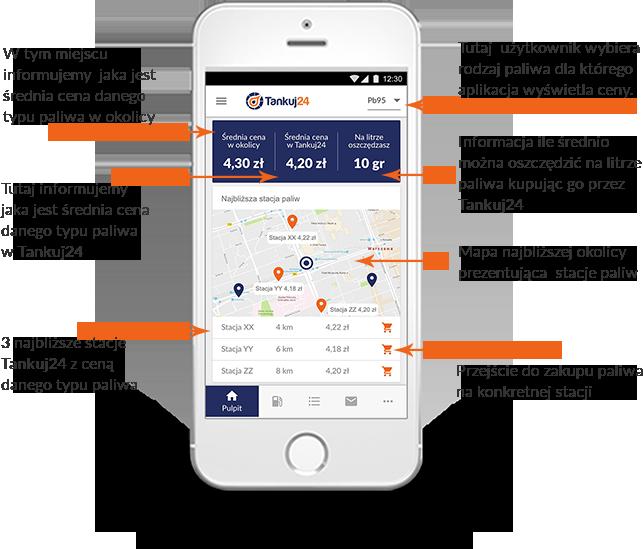 Tankuj24 - opis aplikacji mobilnej