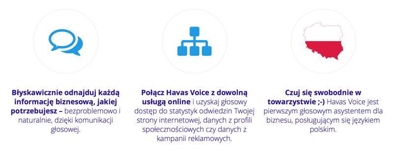 Havas Voice - nowy rozdział w dostępie do danych