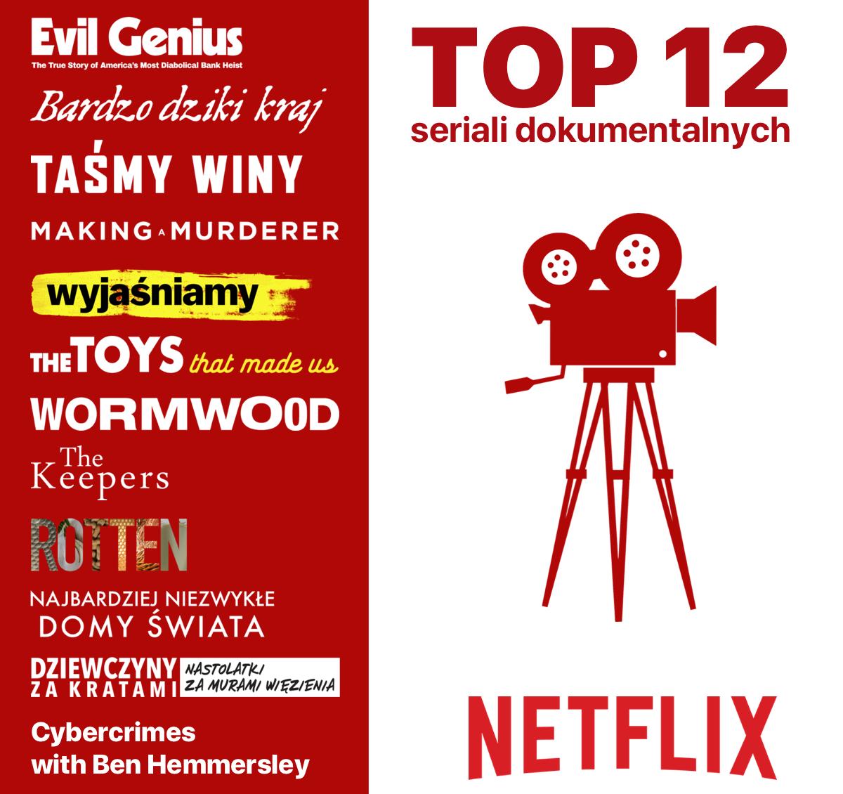 Ranking TOP 12 seriali dokumentalnych (Netflix, czerwiec 2018)