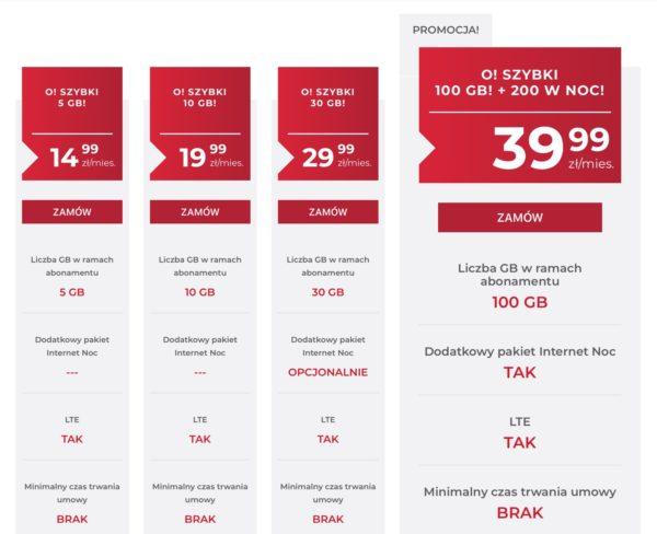 Giga promo 300 GB za 39,99 zł w OTVARTA