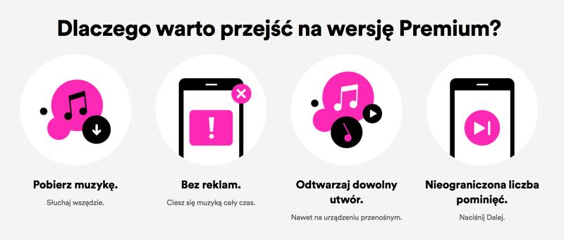 Zalety wersji Spotify Premium