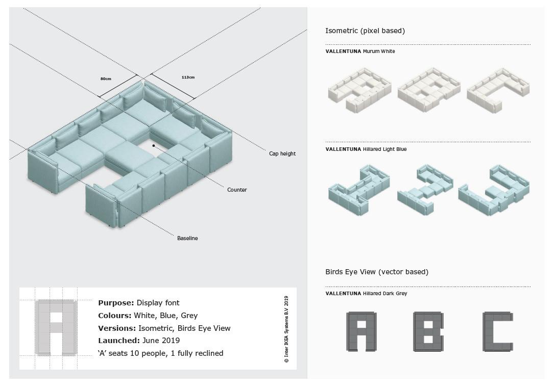 Soffa Sans isometric pixel based (IKEA Font)