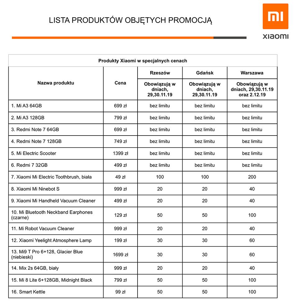 Lista produktów Xiaomi objetych promocją z okazji otwarcia nowych salownów MiStore (29.112019)