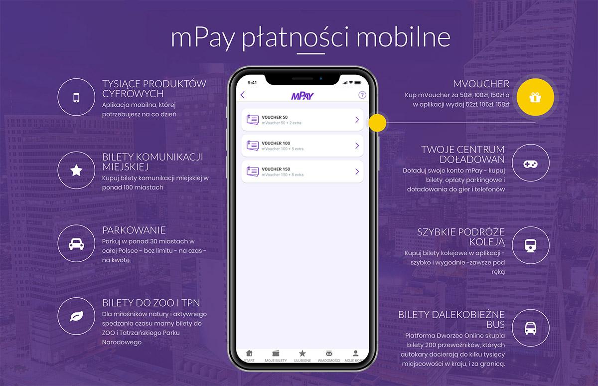 mVoucher w aplikacji mobilnej mPay