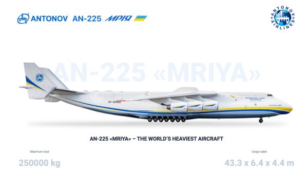Lądowanie gigantycznego samolotu Antonow An-225 obejrzysz online już 14 kwietnia!