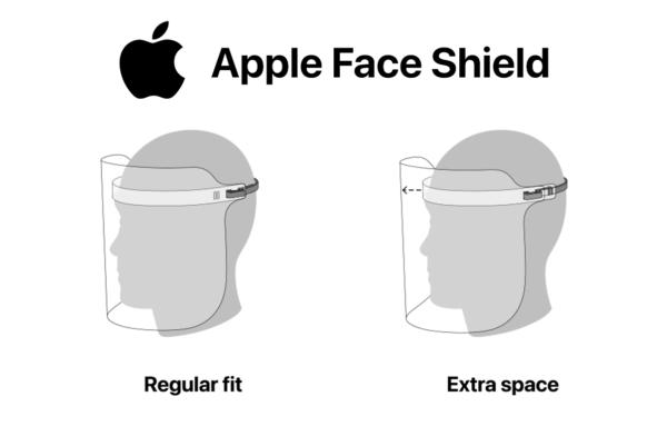 Osłona Apple Face Shield ma swoją stronę pomocy