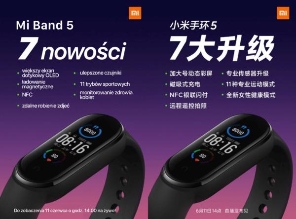 Xiaomi ujawniło kluczowe funkcje Mi Band 5