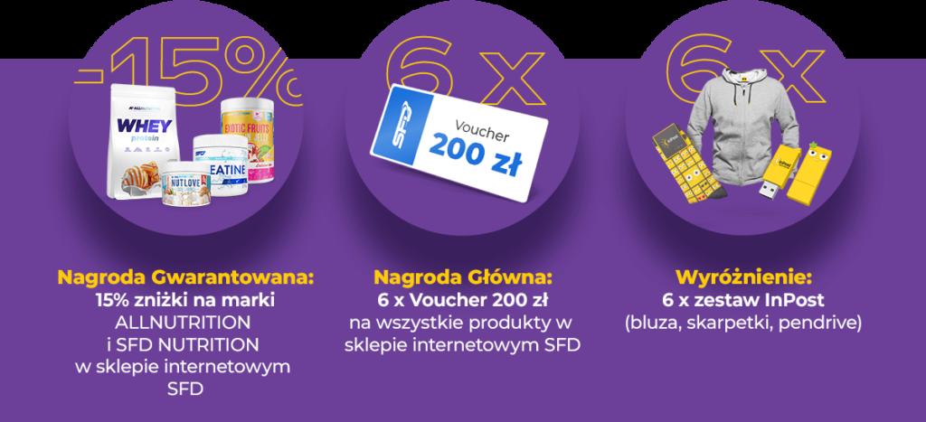Nagrody w konkursie weekendowanie (czerwiec 2020)