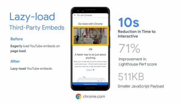 Chrome obsługuje teraz opóźnione ładowanie iframe'ów